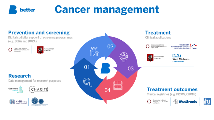 cancer_management-1