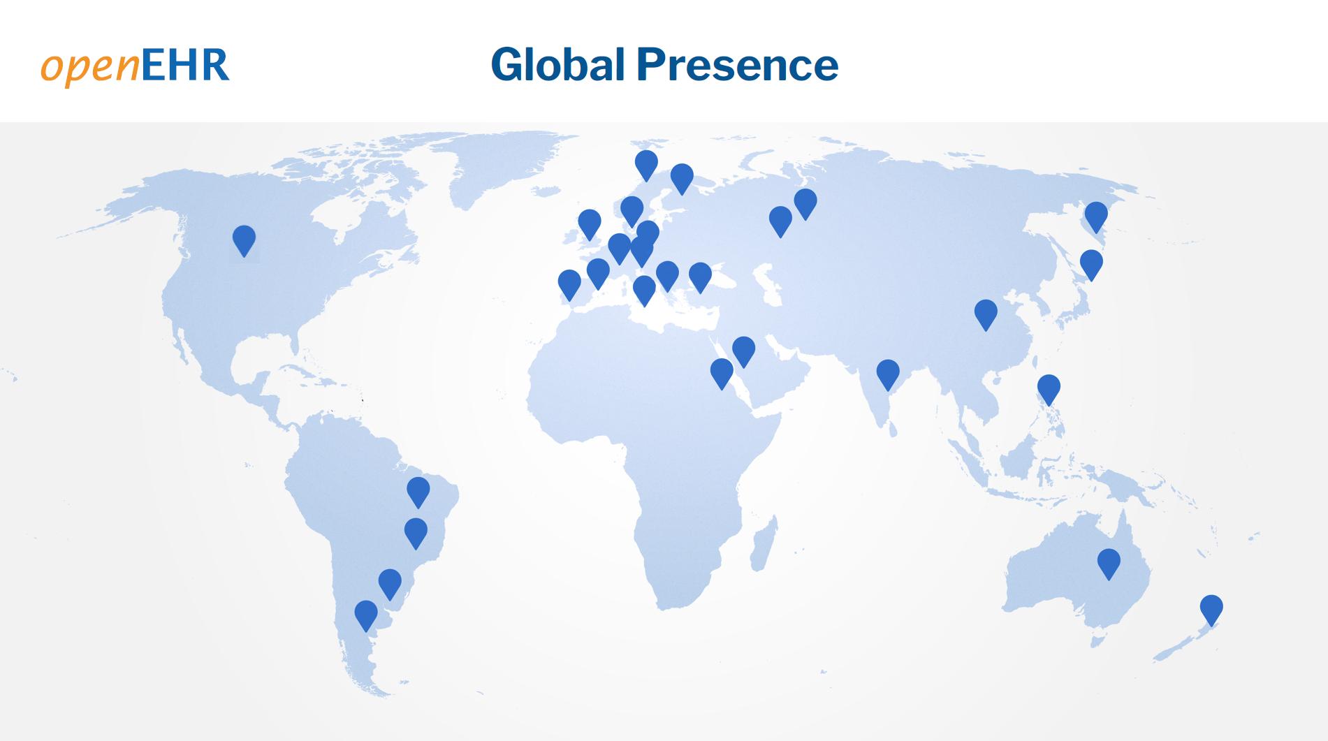 openEHR_global